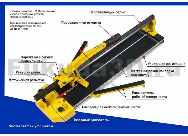 Рельсовый плиткорез МастерАлмаз 600 мм - схема